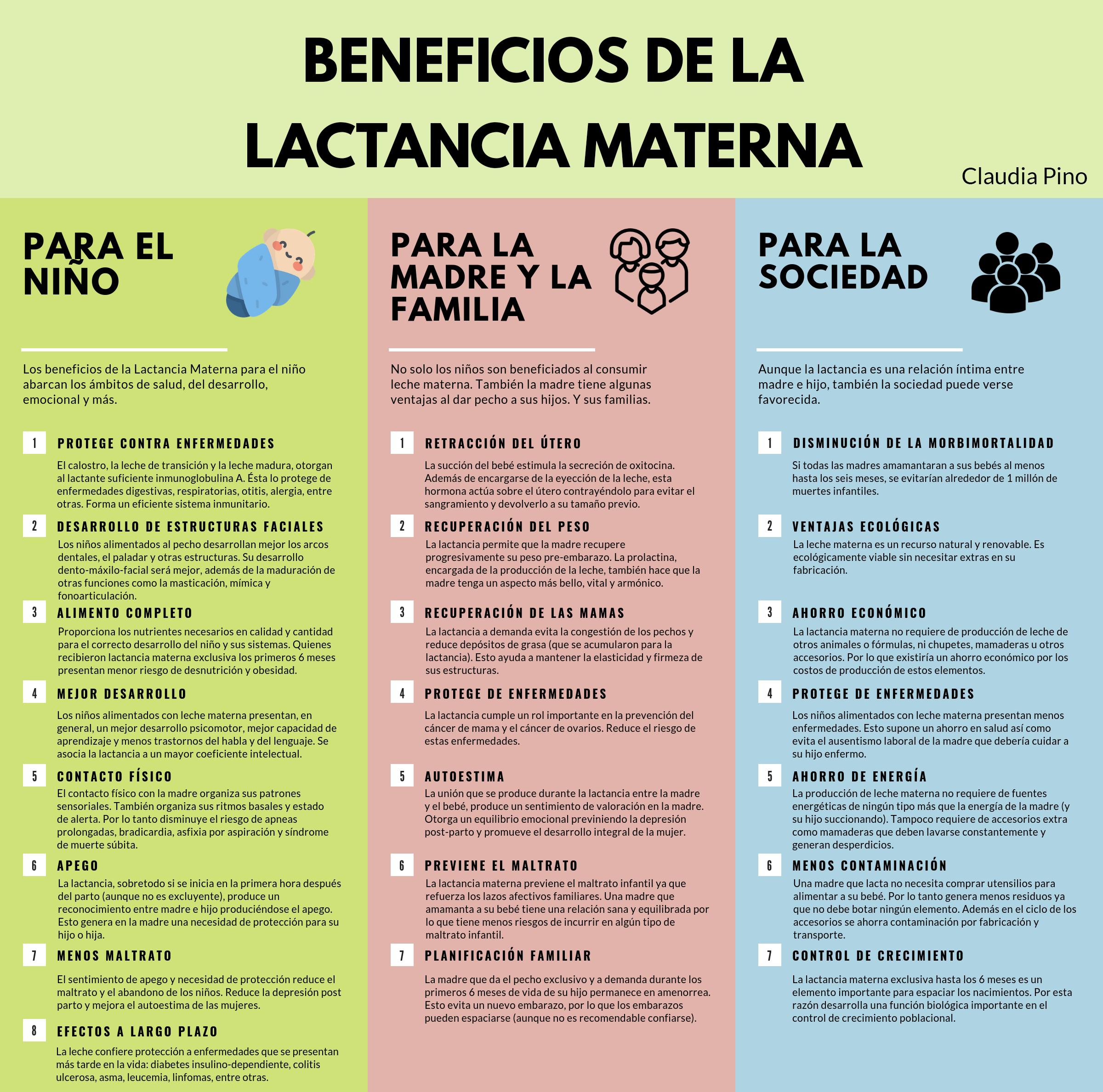 sale online best online running shoes Beneficios de la Lactancia Materna